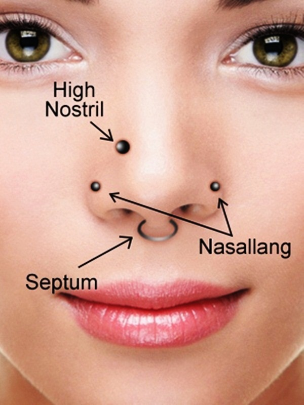 Types of Body Piercing (24)