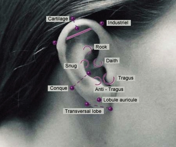 Sexy Tragus Piercing Ideas1