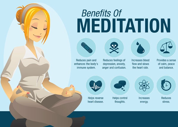 Benefits of Meditation3